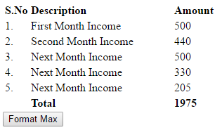 Conditionally Format Html table